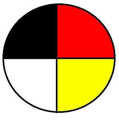 simple-medicine-wheel